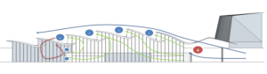 Schéma de principe de la ventilation naturelle